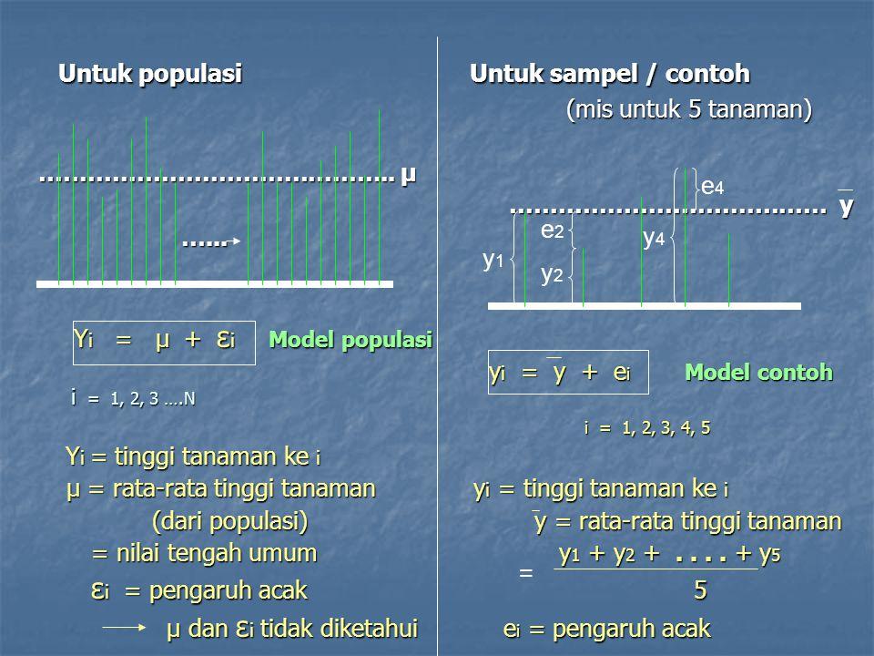 Untuk populasi Untuk sampel / contoh