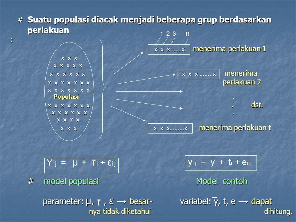 # Suatu populasi diacak menjadi beberapa grup berdasarkan