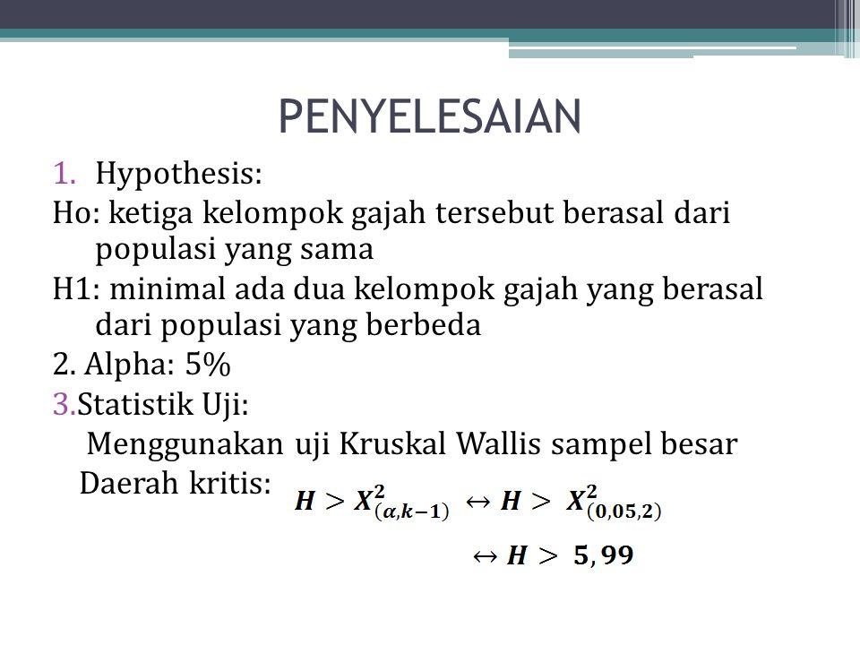 PENYELESAIAN Hypothesis: