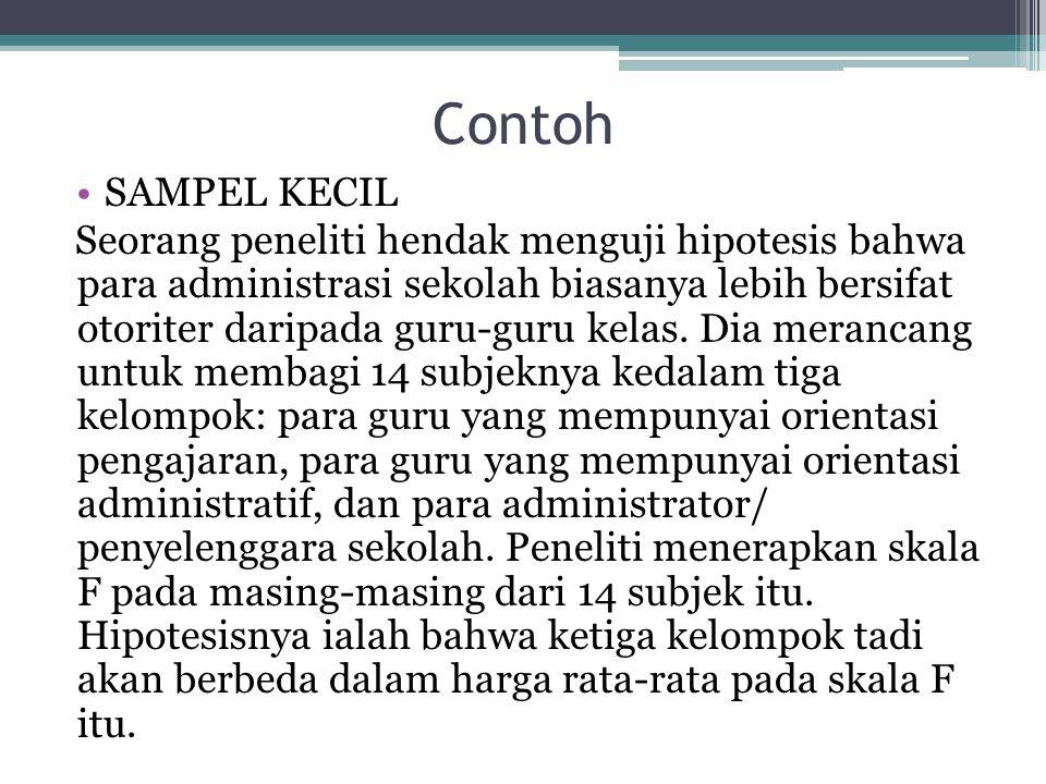 Contoh SAMPEL KECIL.
