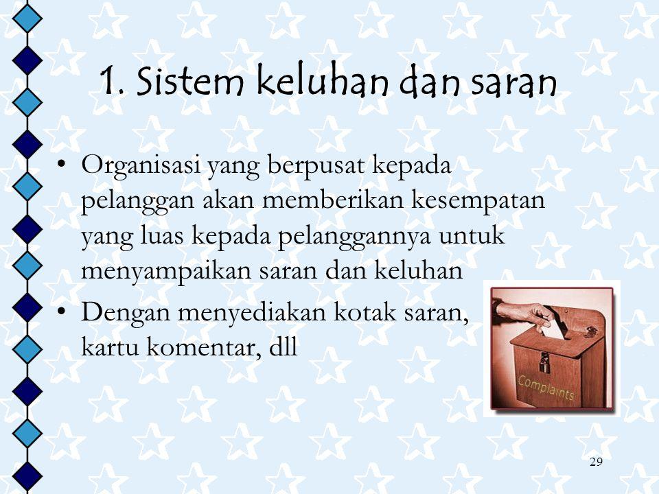 1. Sistem keluhan dan saran