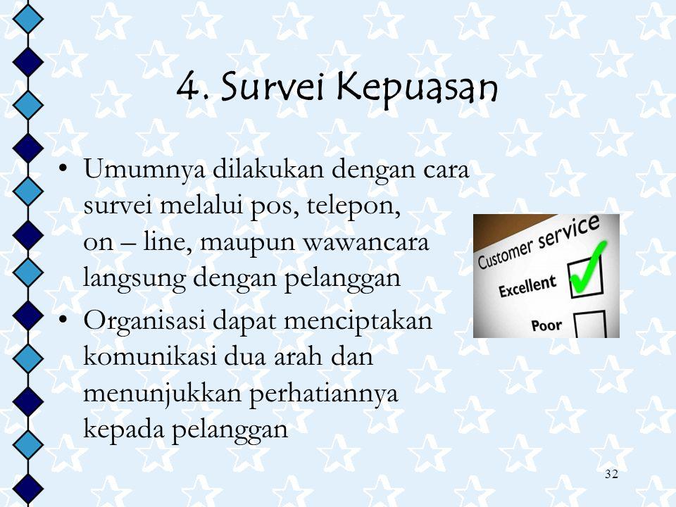 4. Survei Kepuasan