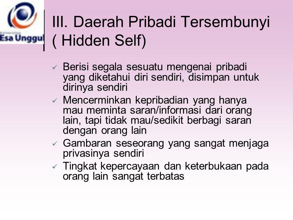 III. Daerah Pribadi Tersembunyi ( Hidden Self)