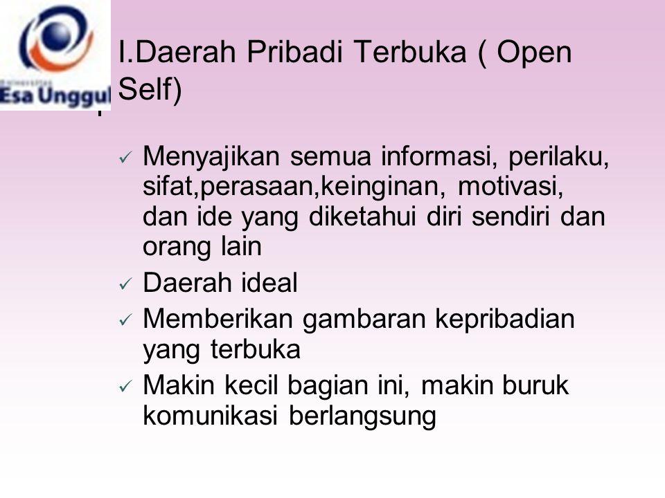 I.Daerah Pribadi Terbuka ( Open Self)