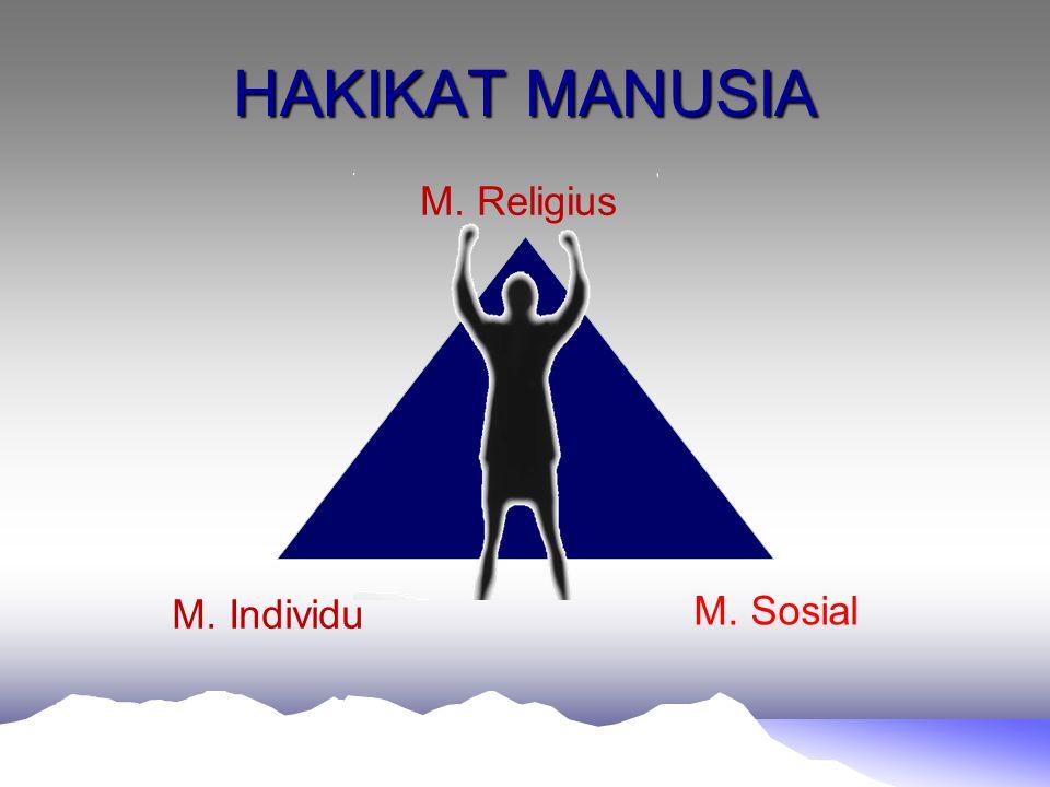HAKIKAT MANUSIA M. Religius M. Individu M. Sosial