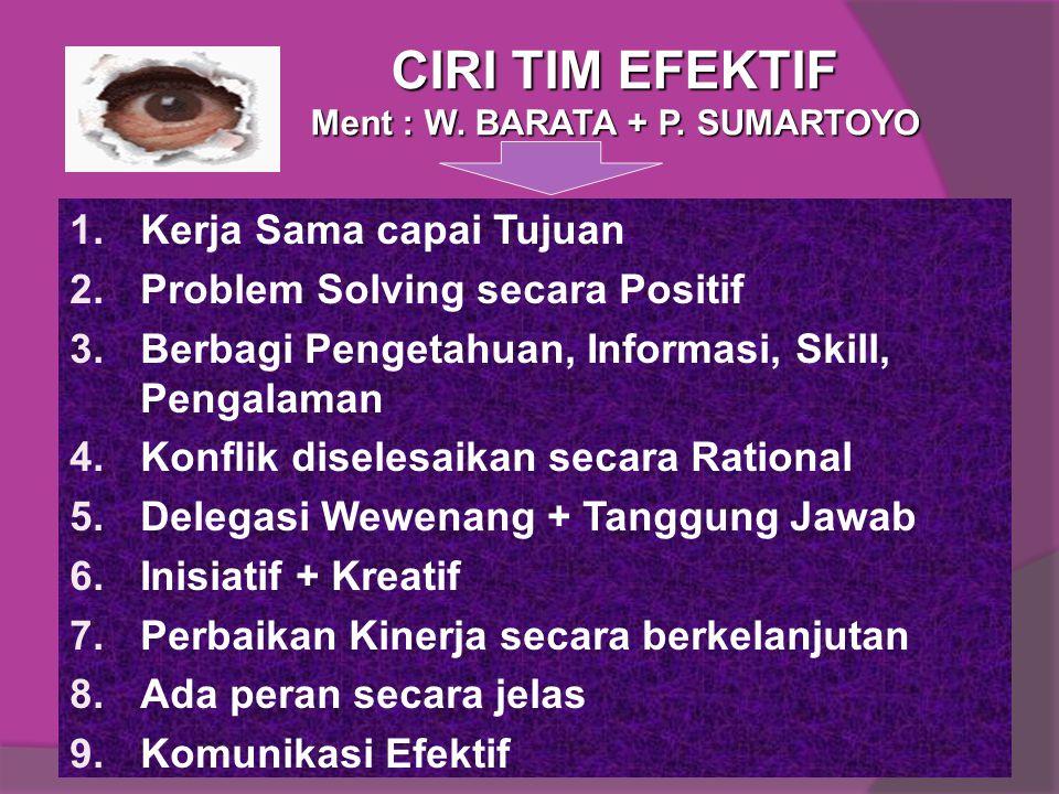 CIRI TIM EFEKTIF Ment : W. BARATA + P. SUMARTOYO
