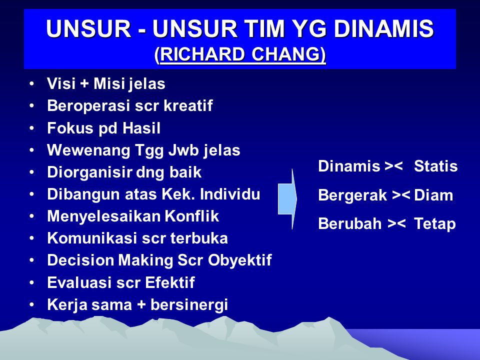 UNSUR - UNSUR TIM YG DINAMIS (RICHARD CHANG)