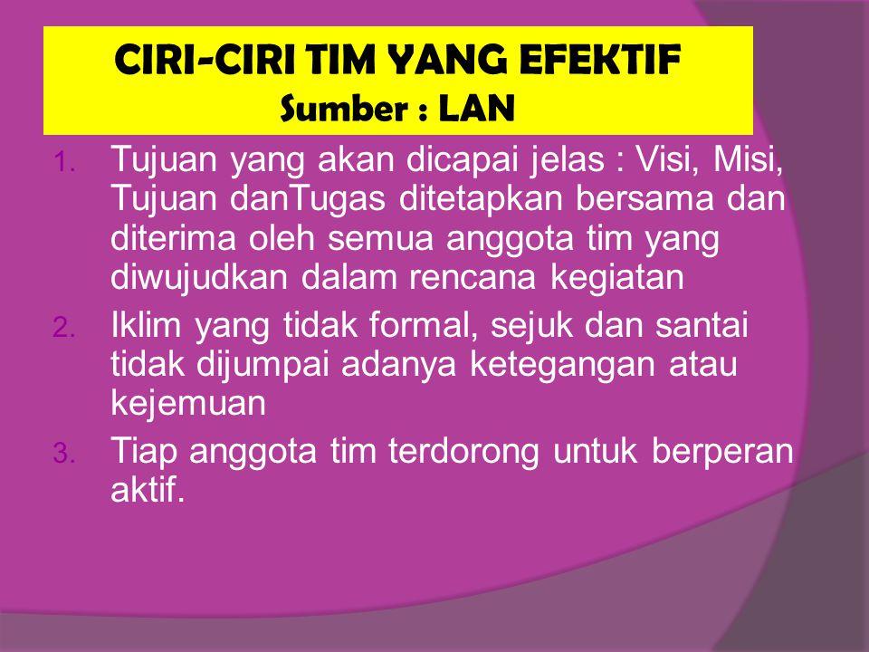 CIRI-CIRI TIM YANG EFEKTIF Sumber : LAN