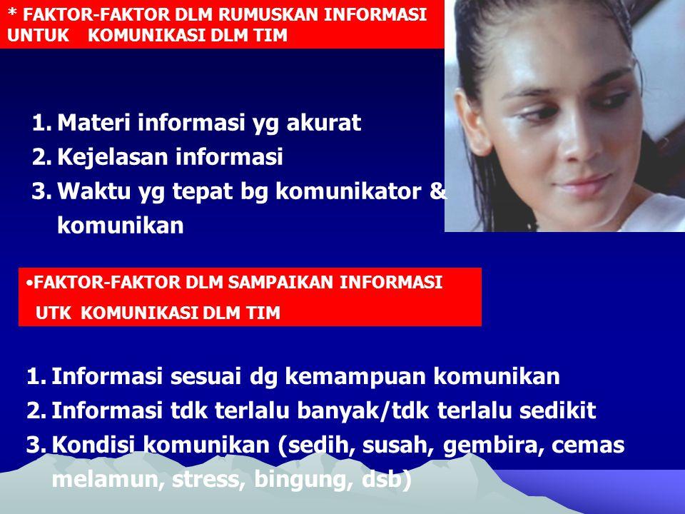 Materi informasi yg akurat Kejelasan informasi