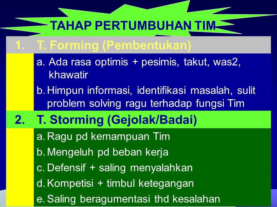 T. Forming (Pembentukan)