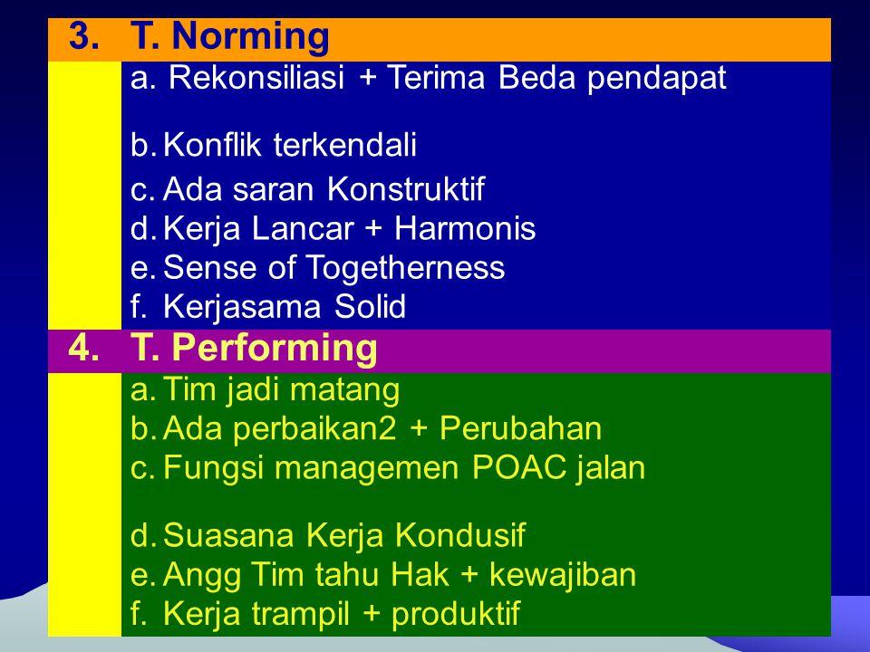 3. T. Norming 4. T. Performing a. Rekonsiliasi + Terima Beda pendapat