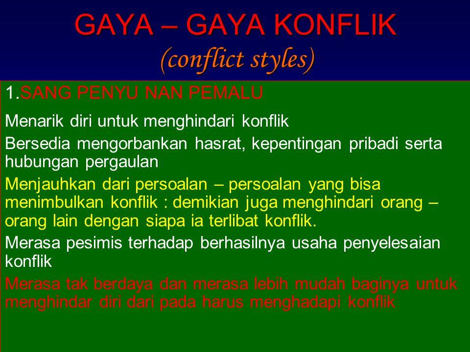 GAYA – GAYA KONFLIK (conflict styles)