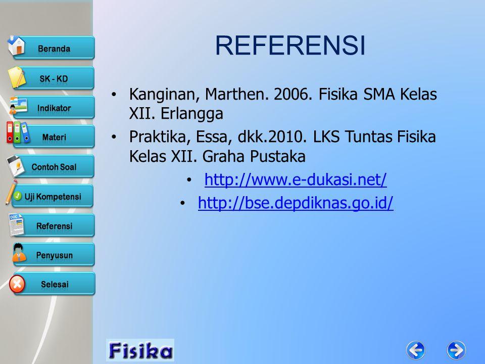 REFERENSI Kanginan, Marthen. 2006. Fisika SMA Kelas XII. Erlangga