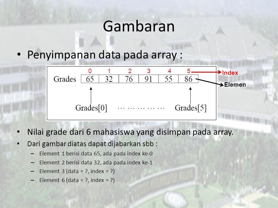 Gambaran Penyimpanan data pada array :