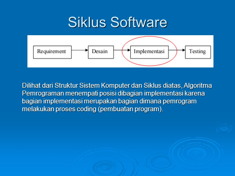 Siklus Software