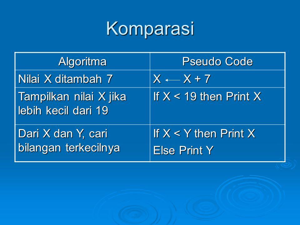 Komparasi Algoritma Pseudo Code Nilai X ditambah 7 X X + 7
