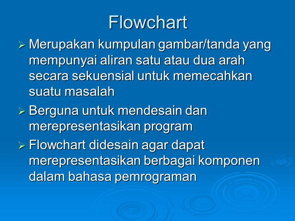 Flowchart Merupakan kumpulan gambar/tanda yang mempunyai aliran satu atau dua arah secara sekuensial untuk memecahkan suatu masalah.