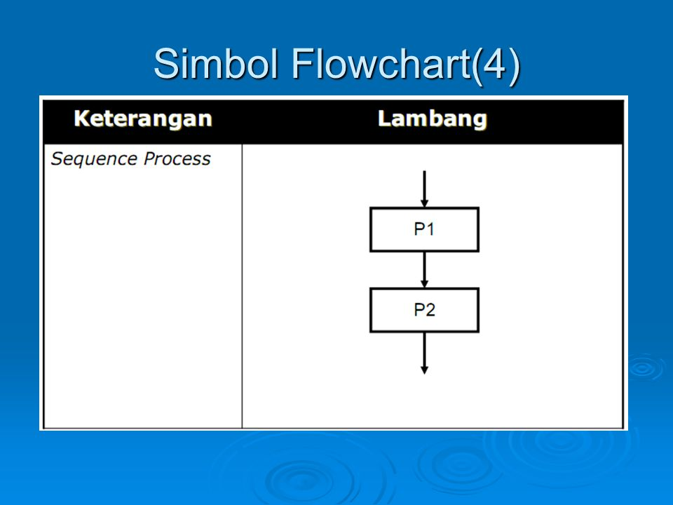 Simbol Flowchart(4)