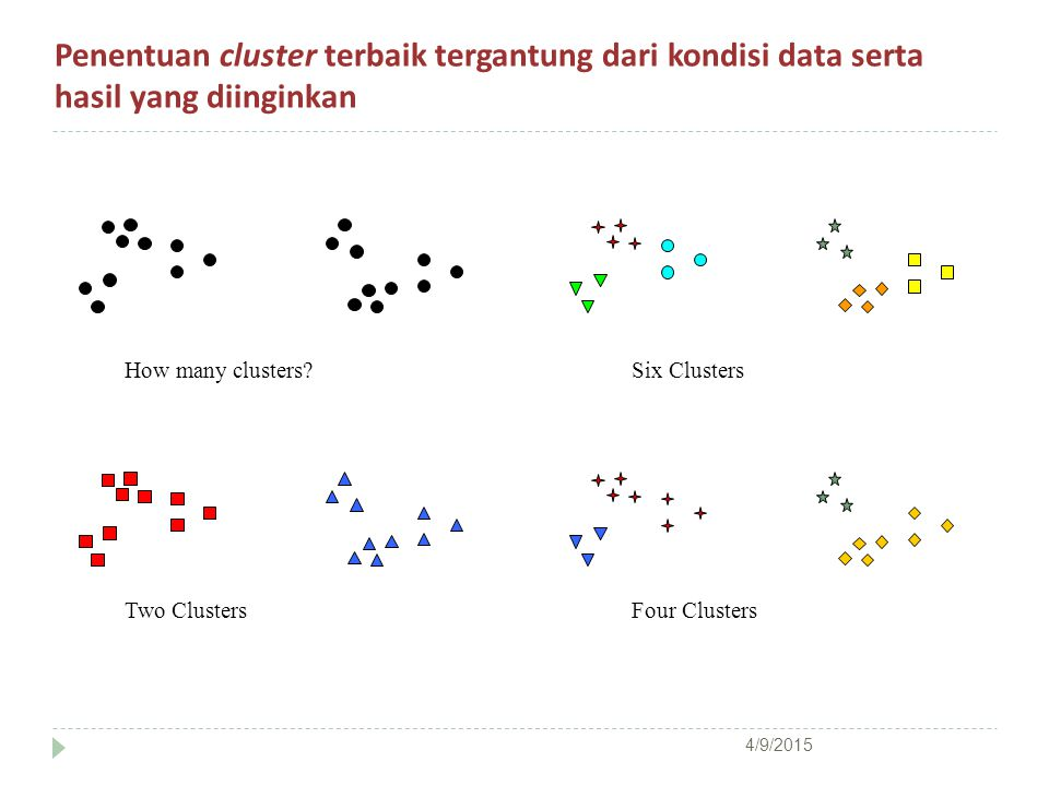 Tipe-tipe clustering Hierarchical versus Partitional