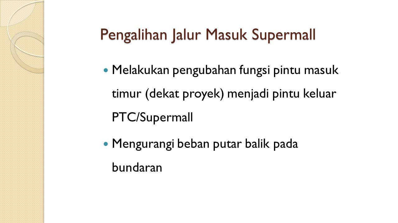 Pengalihan Jalur Masuk Supermall
