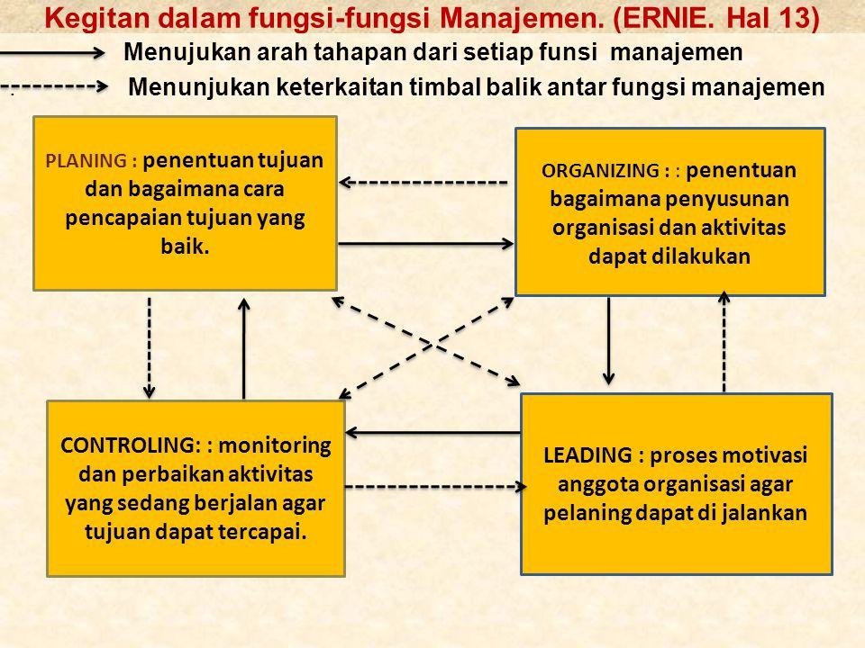 Kegitan dalam fungsi-fungsi Manajemen. (ERNIE. Hal 13)