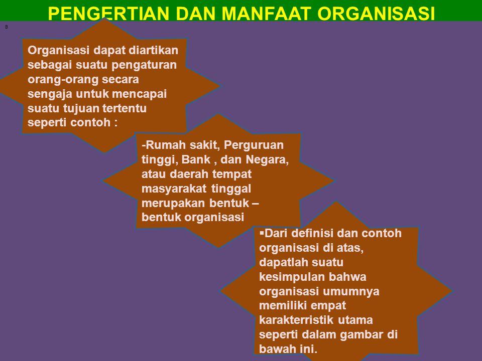 PENGERTIAN DAN MANFAAT ORGANISASI