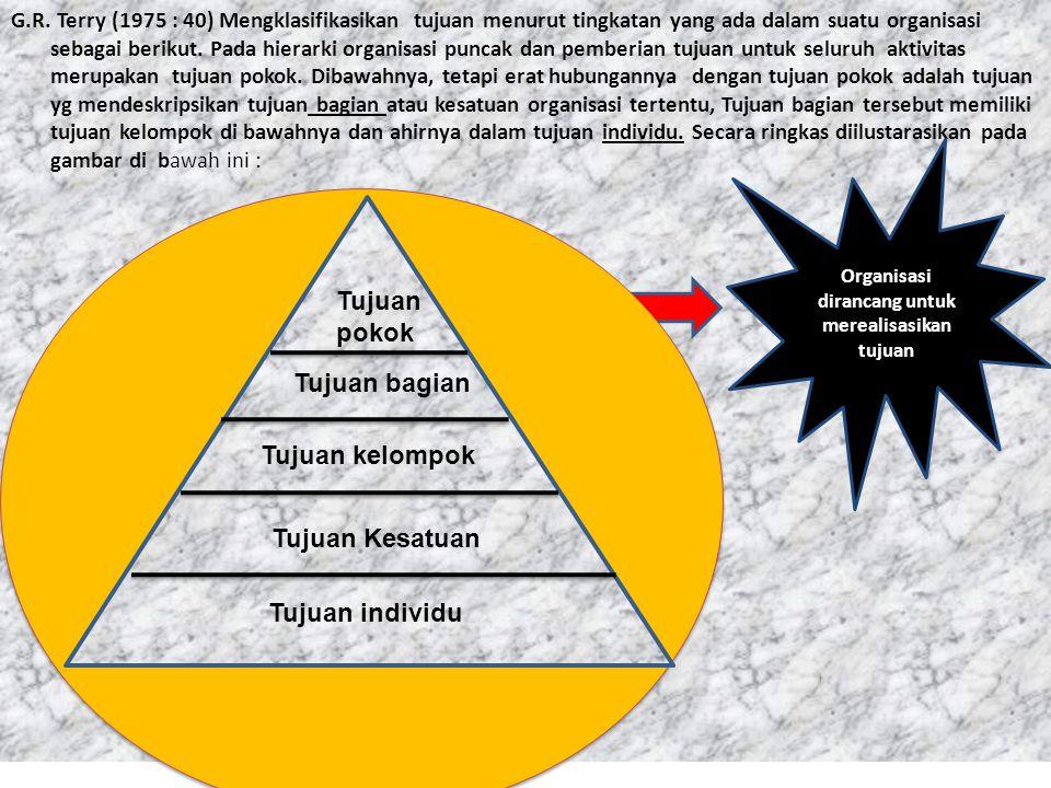Organisasi dirancang untuk merealisasikan tujuan
