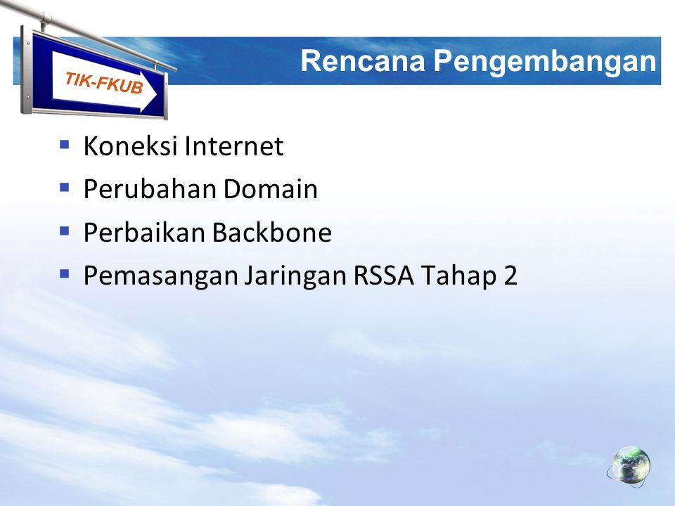 Rencana Pengembangan Koneksi Internet. Perubahan Domain.