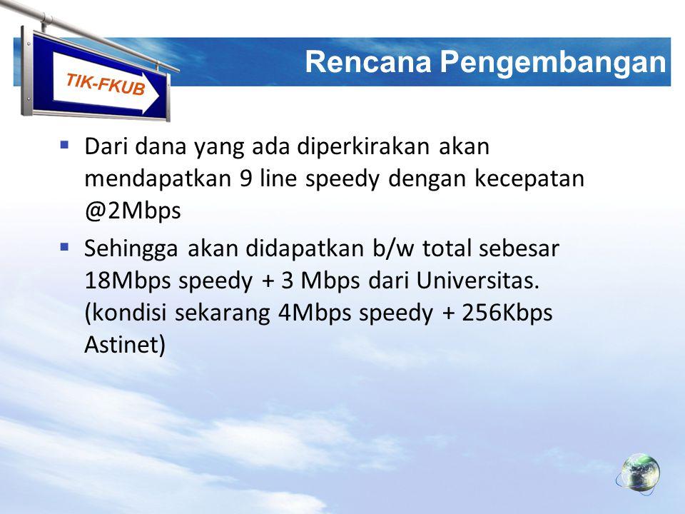 Rencana Pengembangan Dari dana yang ada diperkirakan akan mendapatkan 9 line speedy dengan kecepatan @2Mbps.