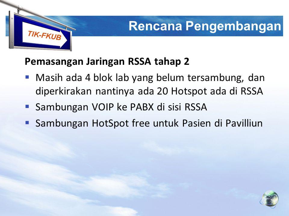 Rencana Pengembangan Pemasangan Jaringan RSSA tahap 2