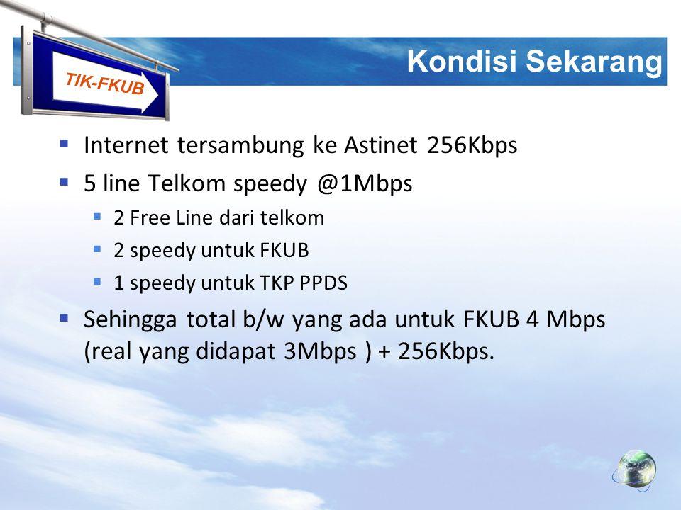 Kondisi Sekarang Internet tersambung ke Astinet 256Kbps