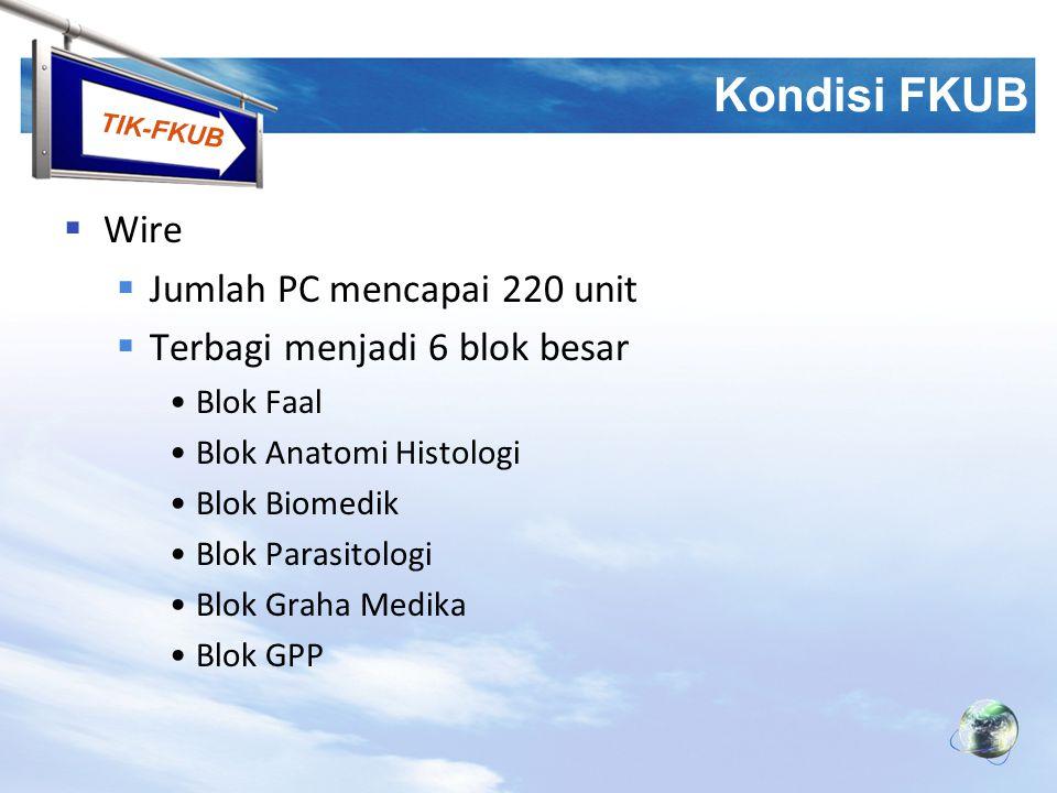 Kondisi FKUB Wire Jumlah PC mencapai 220 unit