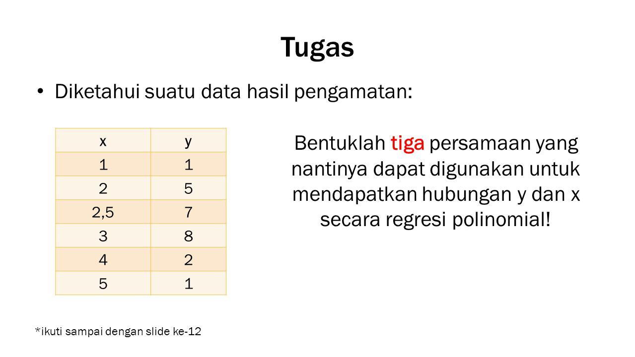 Tugas Diketahui suatu data hasil pengamatan: