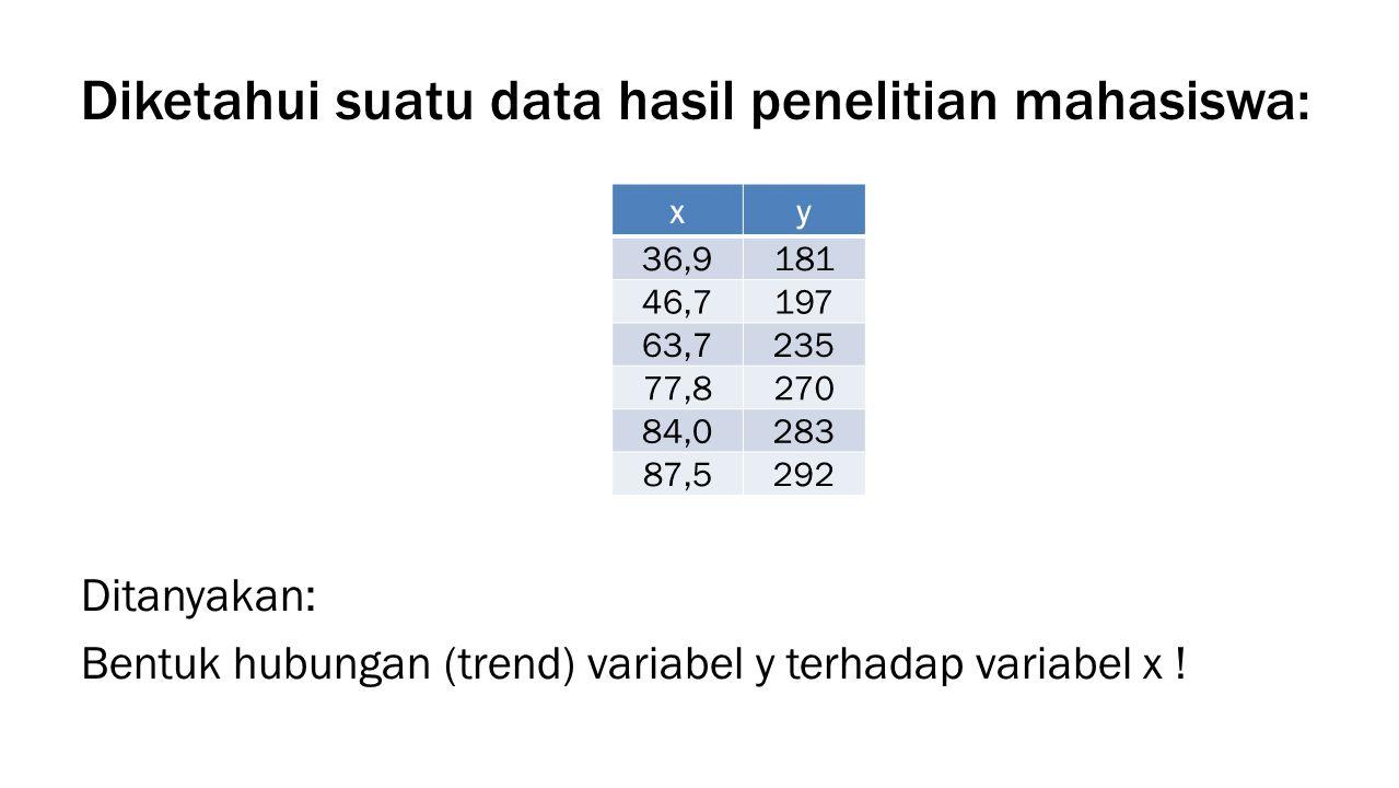 Diketahui suatu data hasil penelitian mahasiswa: