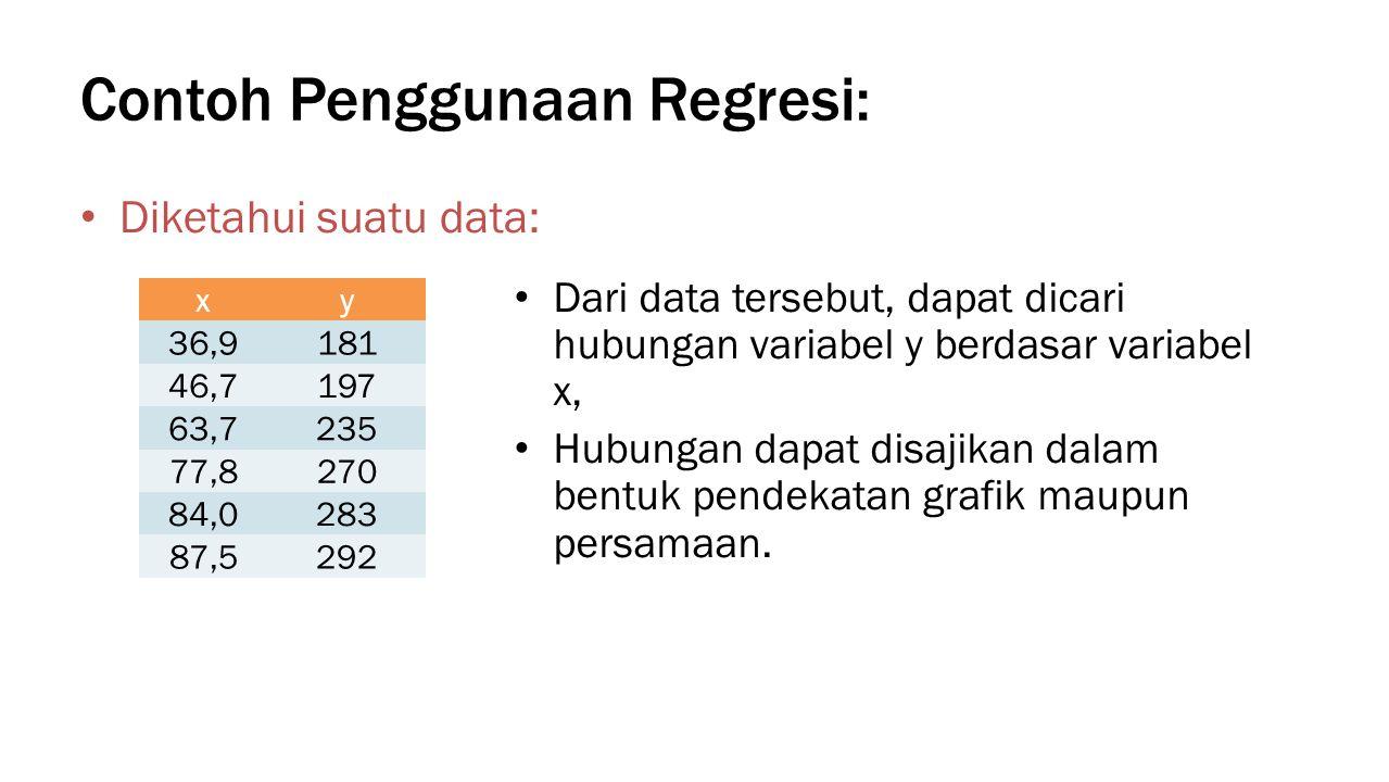 Contoh Penggunaan Regresi: