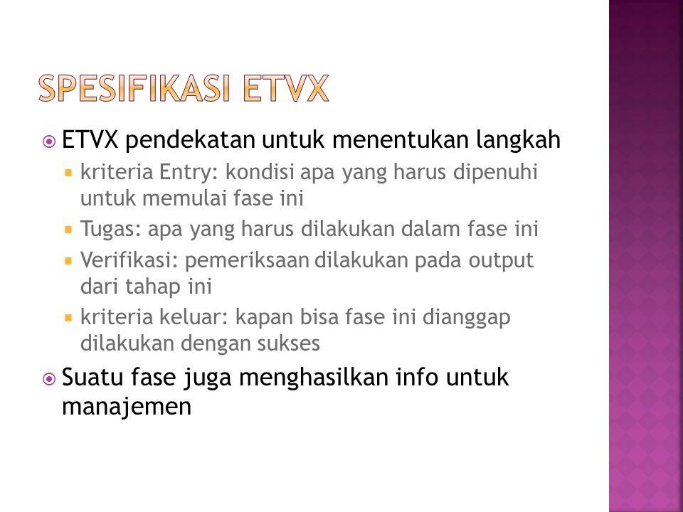Spesifikasi ETVX ETVX pendekatan untuk menentukan langkah