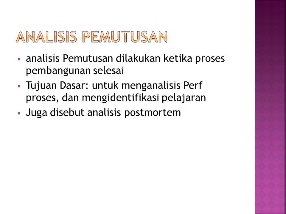 Analisis Pemutusan analisis Pemutusan dilakukan ketika proses pembangunan selesai.