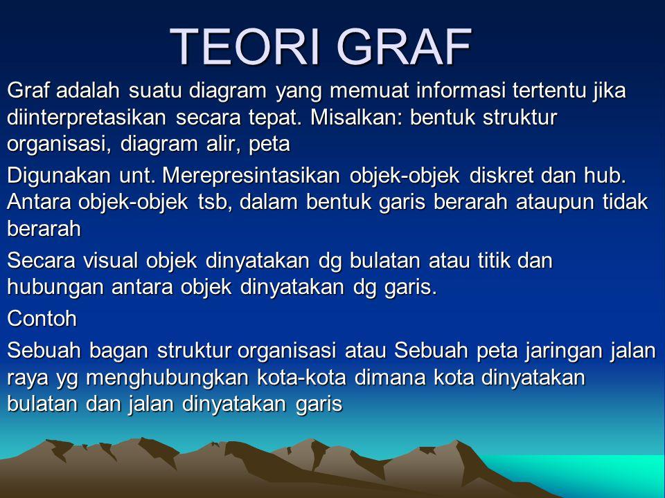 TEORI GRAF