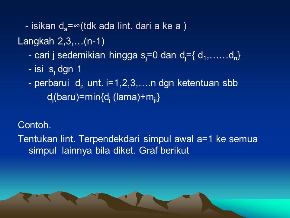 - isikan da=∞(tdk ada lint. dari a ke a )