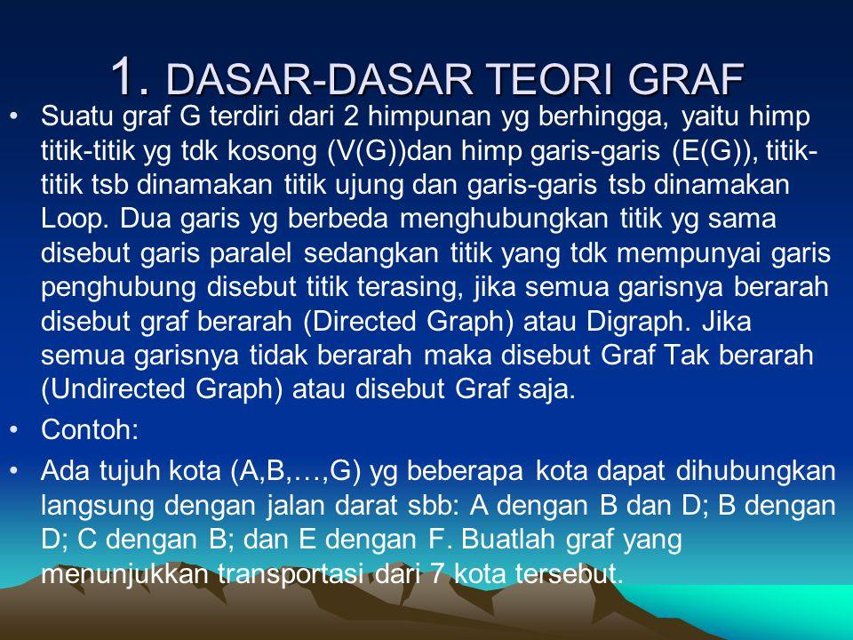 1. DASAR-DASAR TEORI GRAF