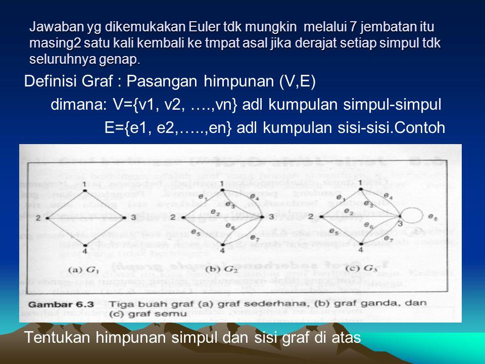 Definisi Graf : Pasangan himpunan (V,E)
