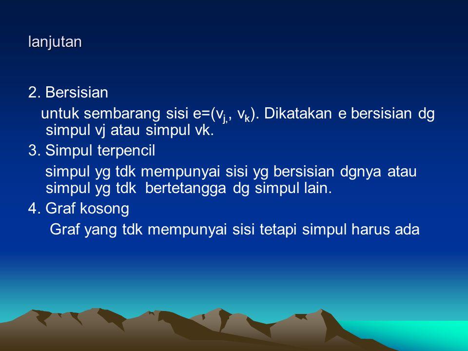 lanjutan 2. Bersisian. untuk sembarang sisi e=(vj,, vk). Dikatakan e bersisian dg simpul vj atau simpul vk.