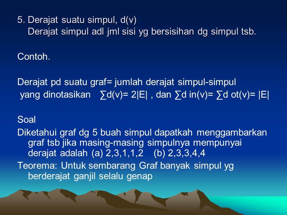 5. Derajat suatu simpul, d(v) Derajat simpul adl jml sisi yg bersisihan dg simpul tsb.