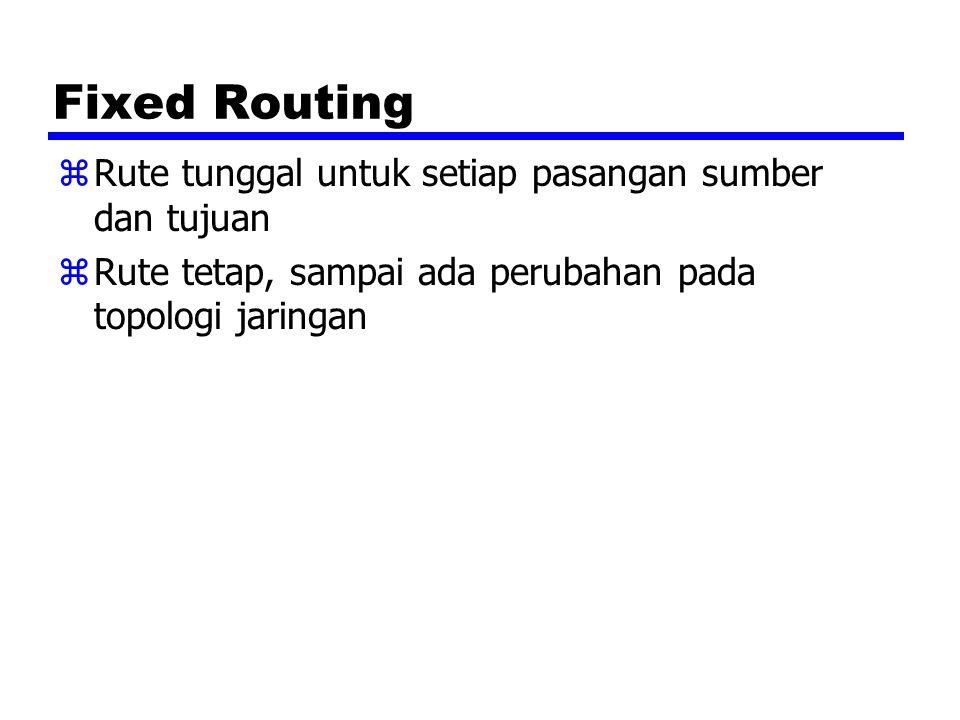 Fixed Routing Rute tunggal untuk setiap pasangan sumber dan tujuan