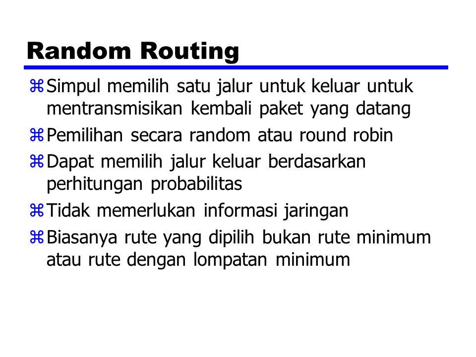 Random Routing Simpul memilih satu jalur untuk keluar untuk mentransmisikan kembali paket yang datang.