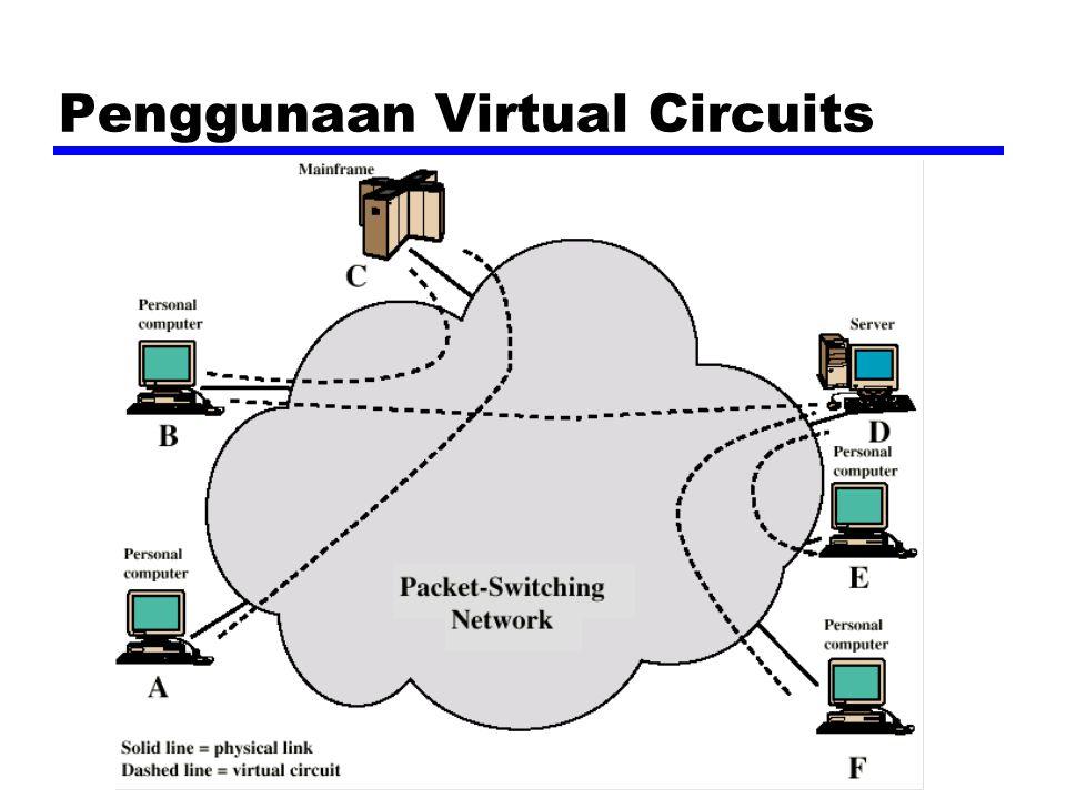Penggunaan Virtual Circuits