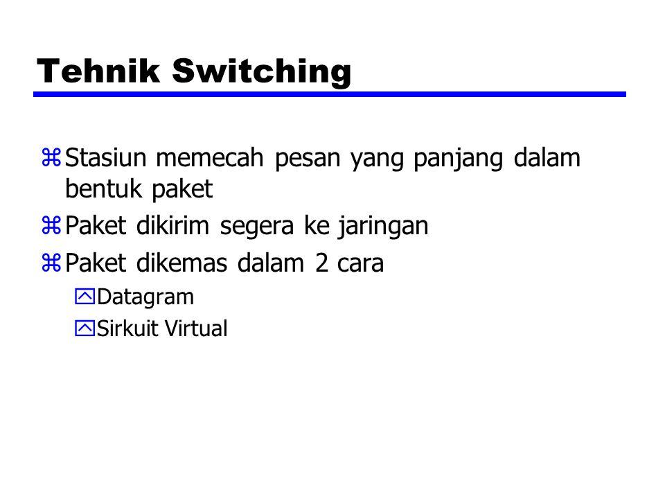 Tehnik Switching Stasiun memecah pesan yang panjang dalam bentuk paket