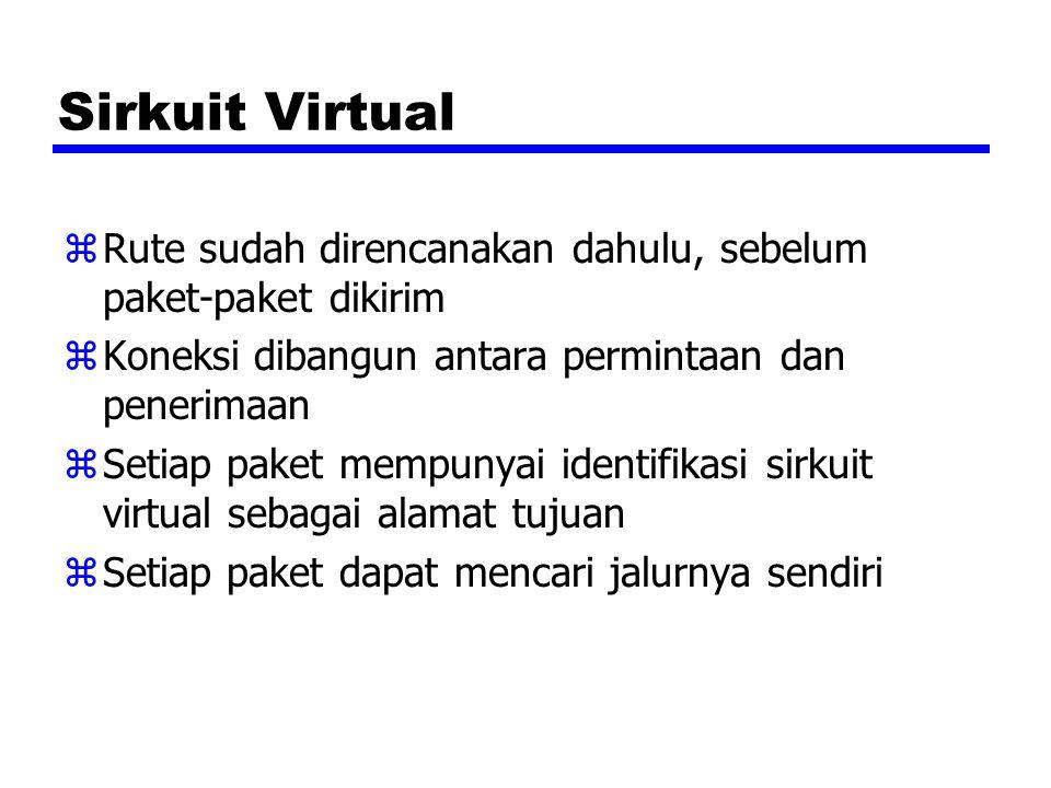 Sirkuit Virtual Rute sudah direncanakan dahulu, sebelum paket-paket dikirim. Koneksi dibangun antara permintaan dan penerimaan.