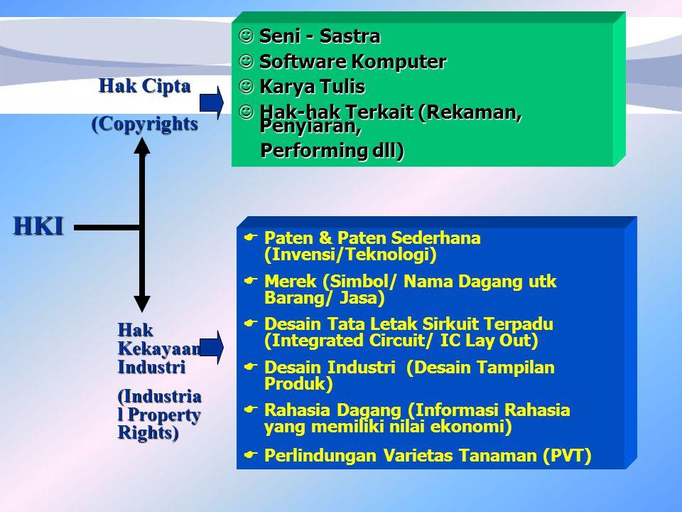 HKI Hak Cipta (Copyrights) Seni - Sastra Software Komputer Karya Tulis
