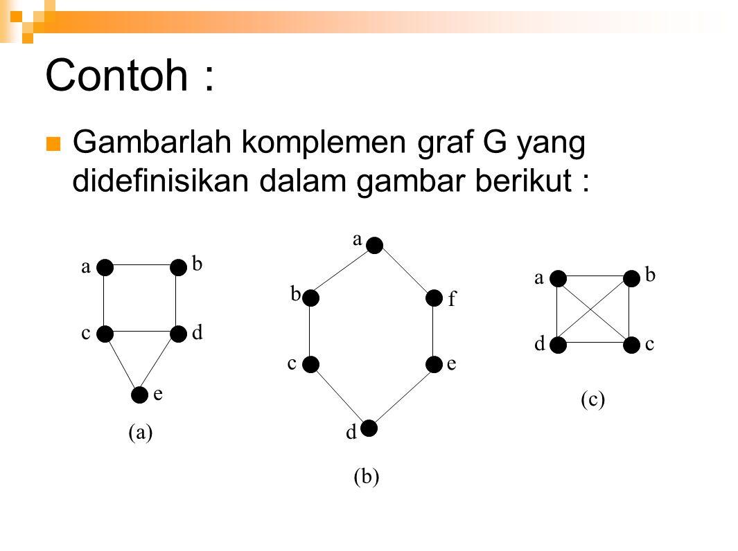 Contoh : Gambarlah komplemen graf G yang didefinisikan dalam gambar berikut : b. a. c. d. (b) e.